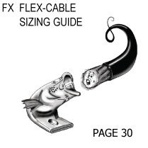 FX FLEX-CABLE SIZING GUIDE
